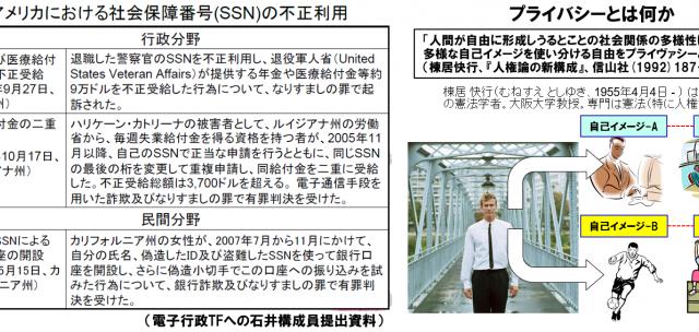 日銀マンのIT企業見聞録5 個人番号の民間利用