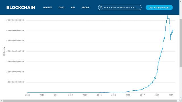 2014年に書かれたビットコインの将来についての予言
