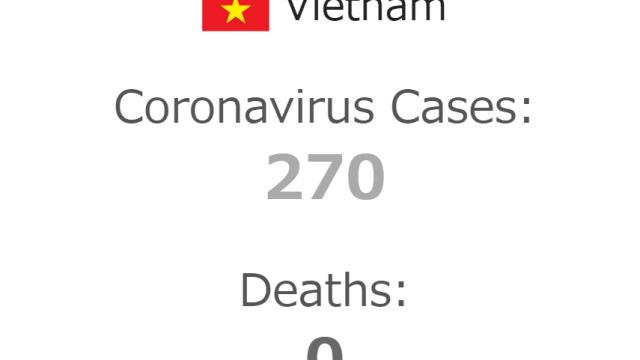 ベトナムのコロナ対策が凄い