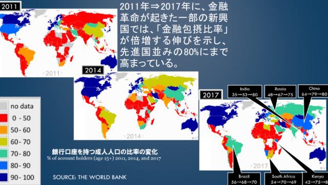 日経新聞 経済論壇から